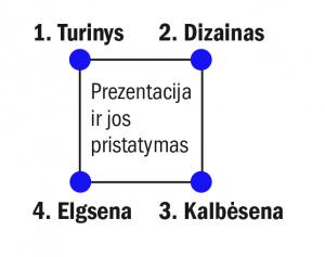 kvadratas_baltomedia